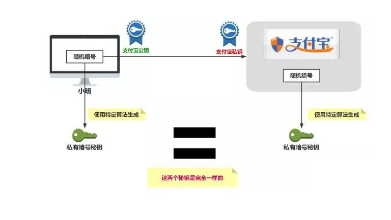 HTML5实战项目